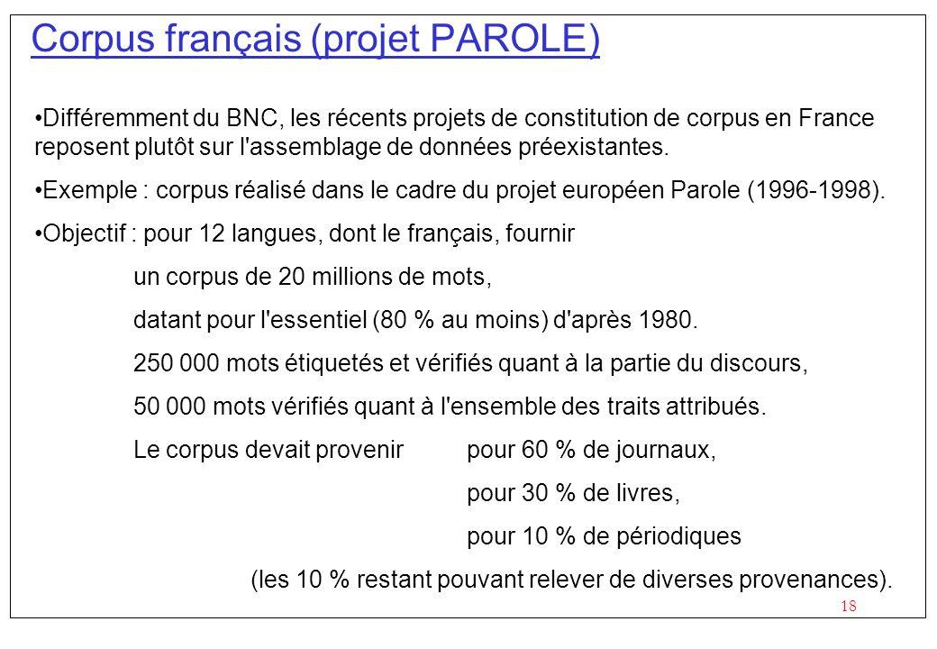 Corpus français (projet PAROLE)