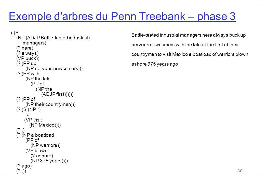 Exemple d arbres du Penn Treebank – phase 3