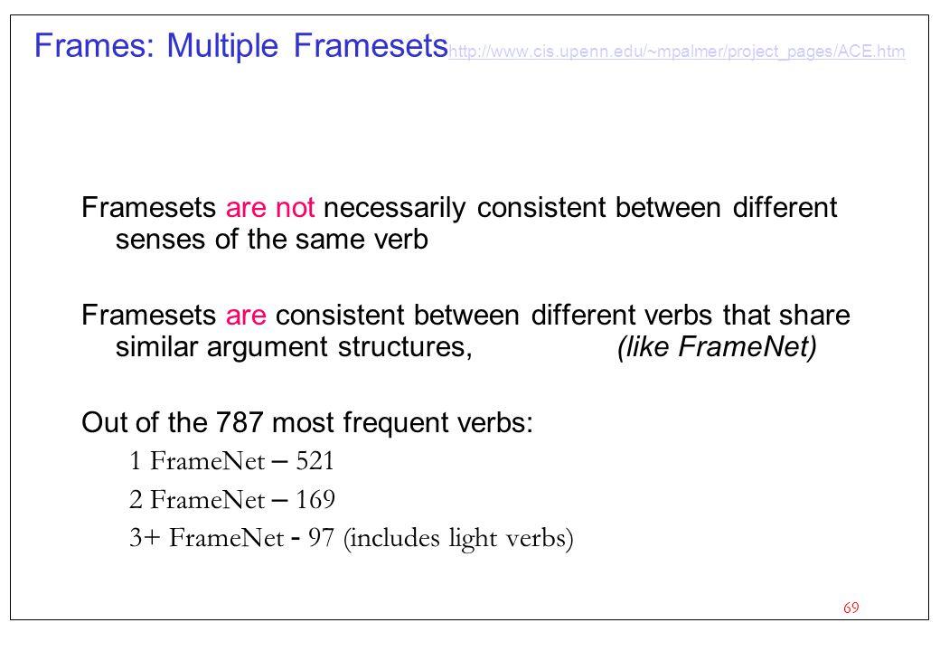 Frames: Multiple Framesetshttp://www. cis. upenn