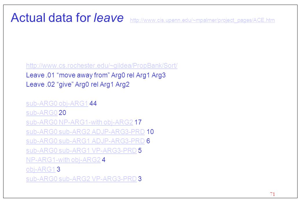 Actual data for leave http://www. cis. upenn