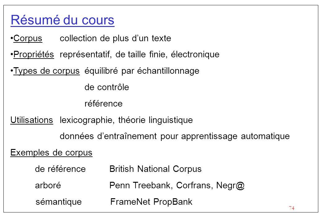 Résumé du cours Corpus collection de plus d'un texte