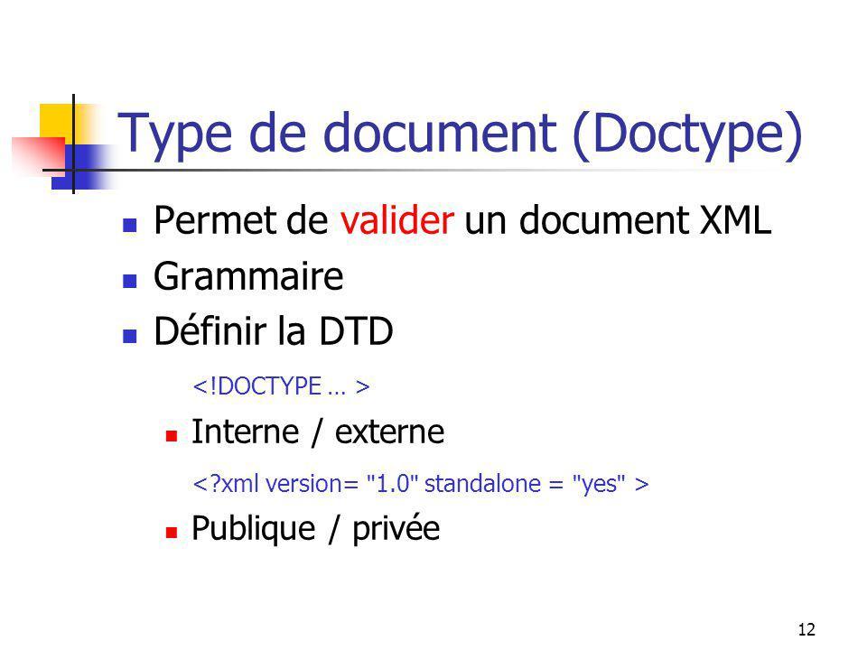 Type de document (Doctype)