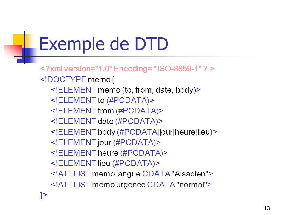 Exemple de DTD < xml version= 1.0 Encoding= ISO-8859-1 >