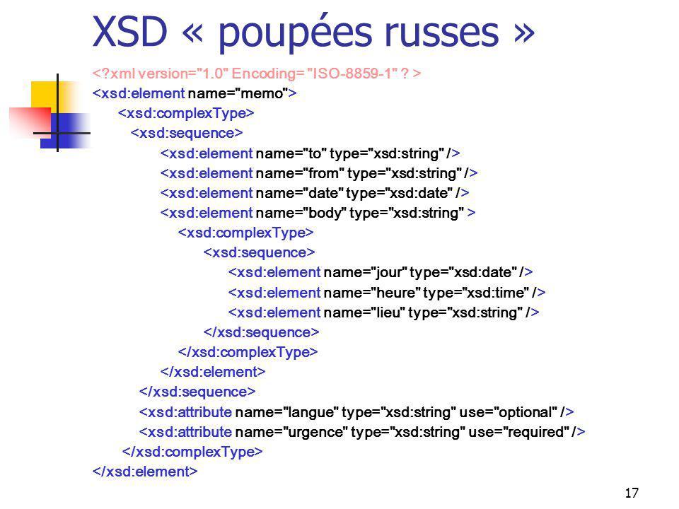 XSD « poupées russes » < xml version= 1.0 Encoding= ISO-8859-1 > <xsd:element name= memo > <xsd:complexType>