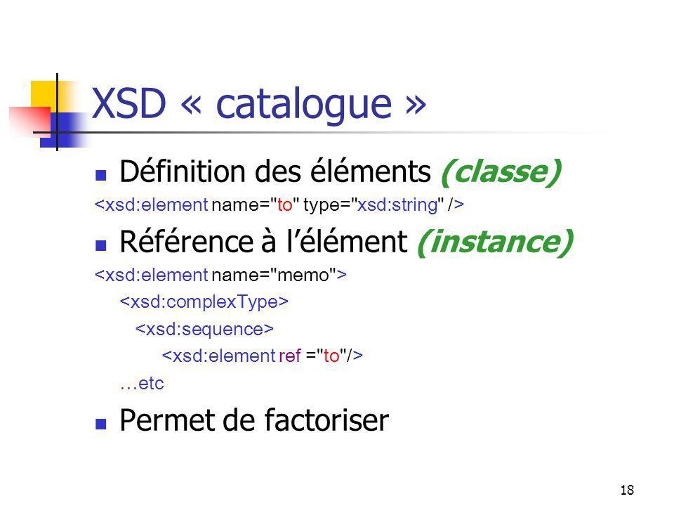 XSD « catalogue » Définition des éléments (classe)
