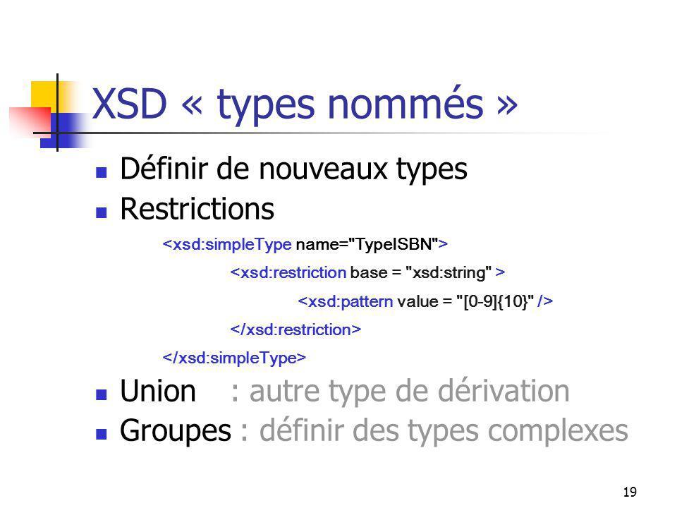 XSD « types nommés » Définir de nouveaux types Restrictions