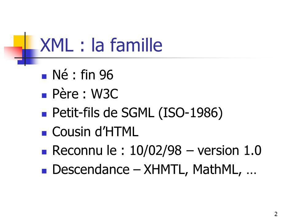 XML : la famille Né : fin 96 Père : W3C Petit-fils de SGML (ISO-1986)