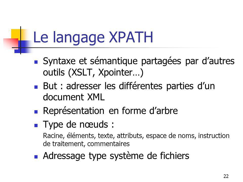 Le langage XPATH Syntaxe et sémantique partagées par d'autres outils (XSLT, Xpointer…) But : adresser les différentes parties d'un document XML.