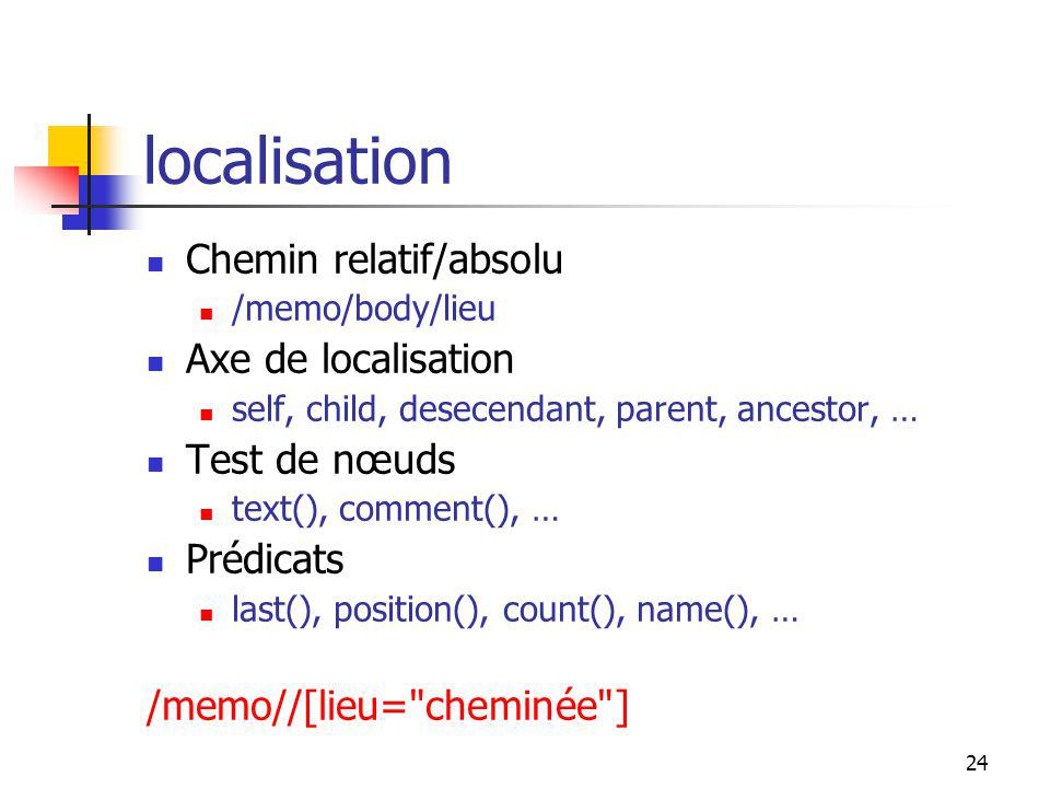 localisation Chemin relatif/absolu Axe de localisation Test de nœuds