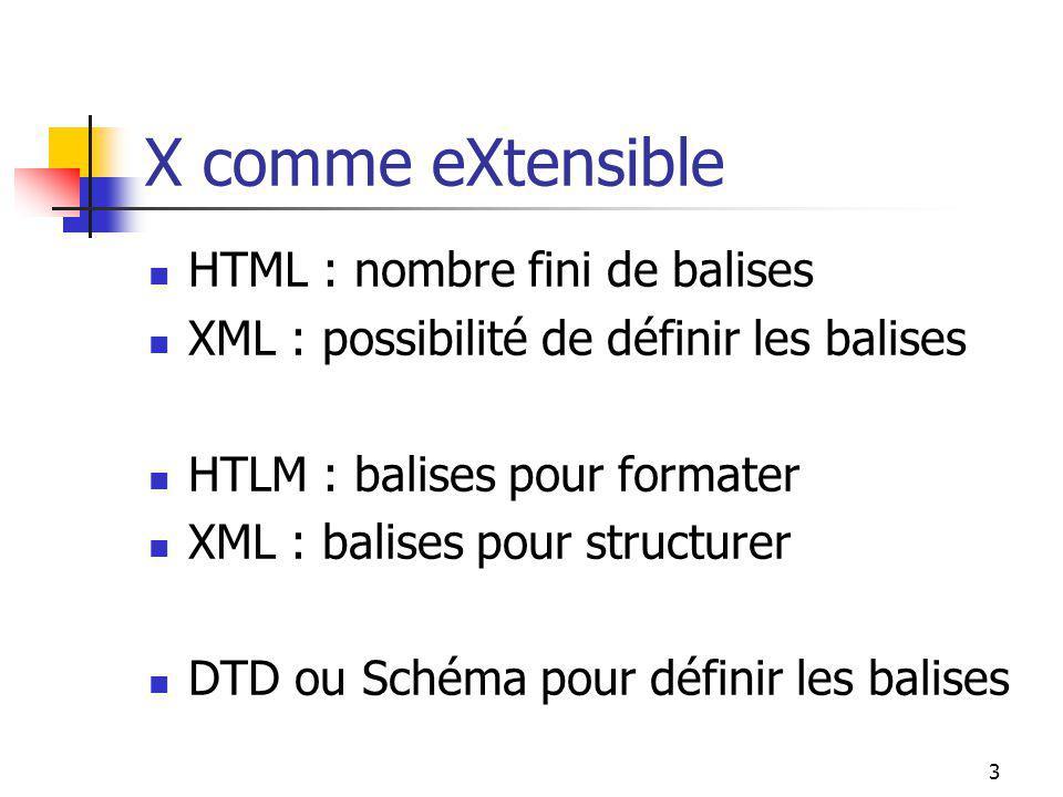 X comme eXtensible HTML : nombre fini de balises