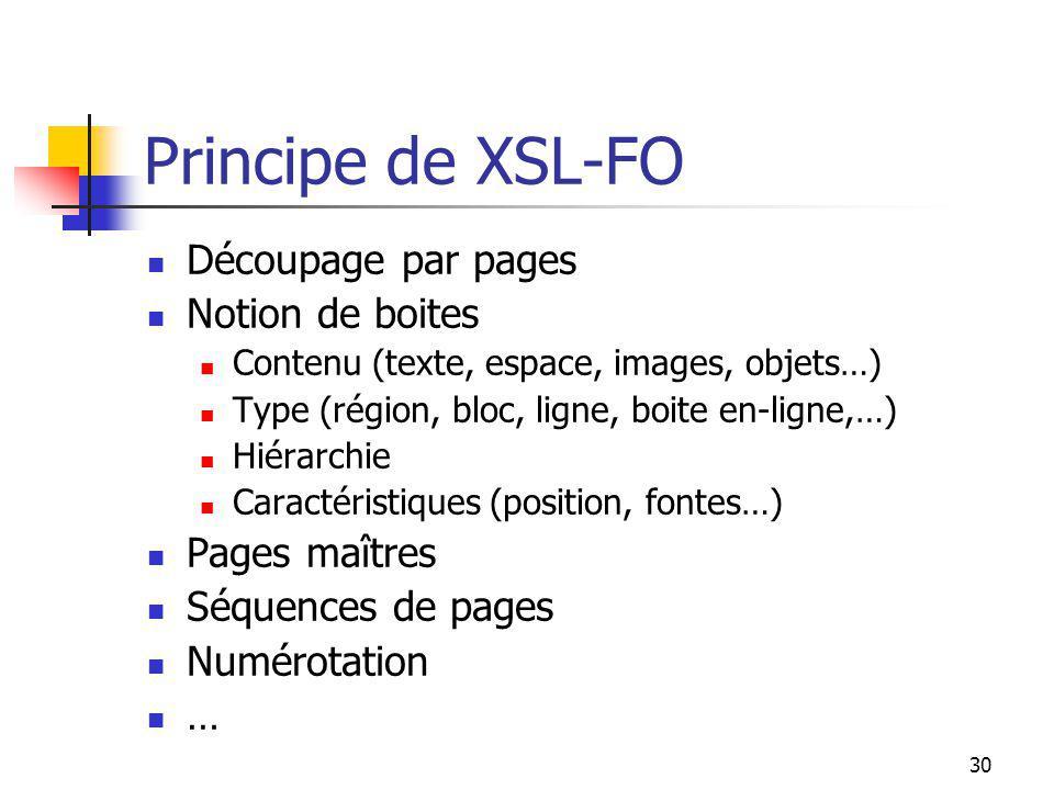 Principe de XSL-FO Découpage par pages Notion de boites Pages maîtres
