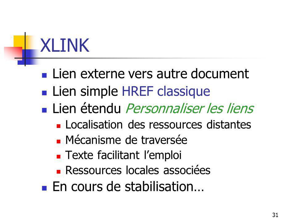 XLINK Lien externe vers autre document Lien simple HREF classique