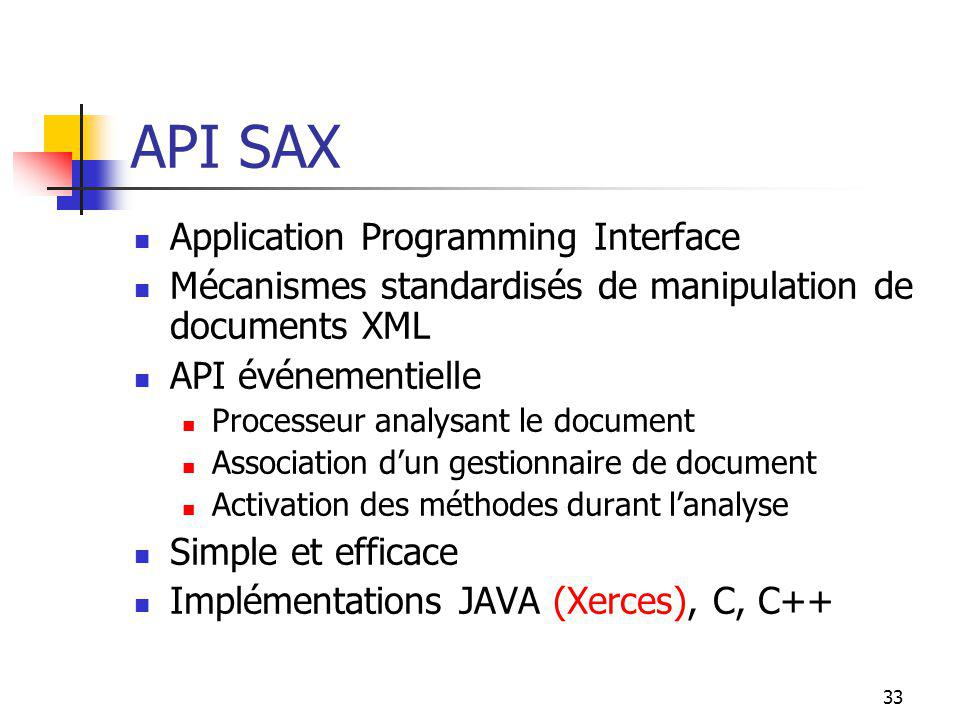 API SAX Application Programming Interface