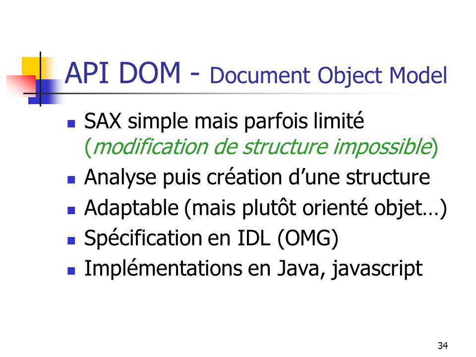 API DOM - Document Object Model