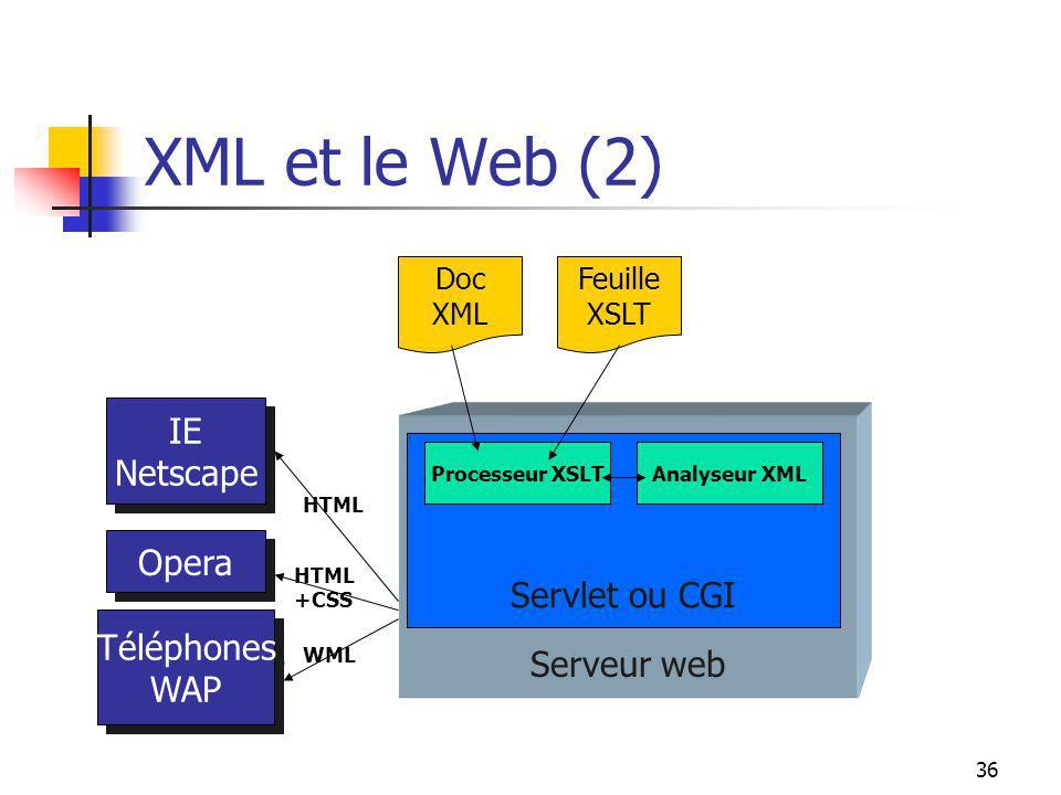 XML et le Web (2) IE Netscape Servlet ou CGI Serveur web Opera