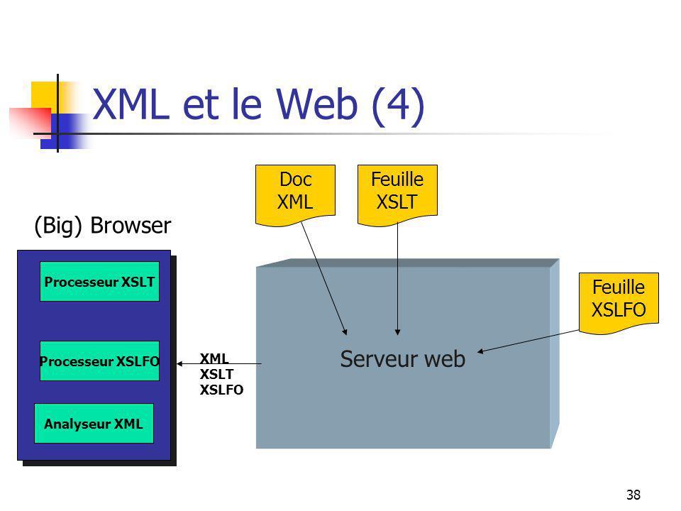 XML et le Web (4) (Big) Browser Serveur web Doc XML Feuille XSLT