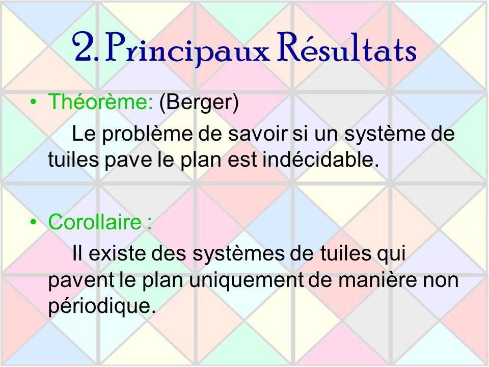 2. Principaux Résultats Théorème: (Berger)
