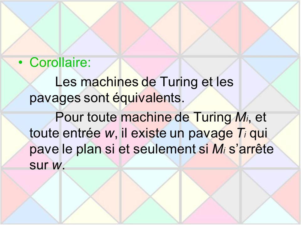 Corollaire: Les machines de Turing et les pavages sont équivalents.