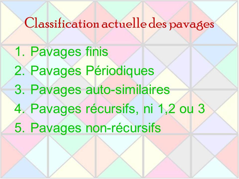 Classification actuelle des pavages