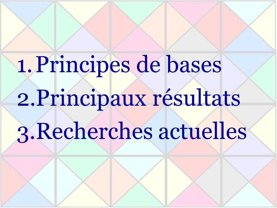 Principes de bases Principaux résultats Recherches actuelles