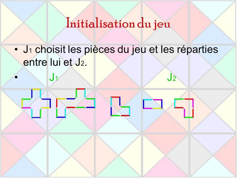 Initialisation du jeu J1 choisit les pièces du jeu et les réparties entre lui et J2.