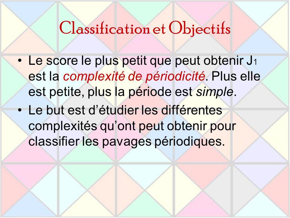 Classification et Objectifs
