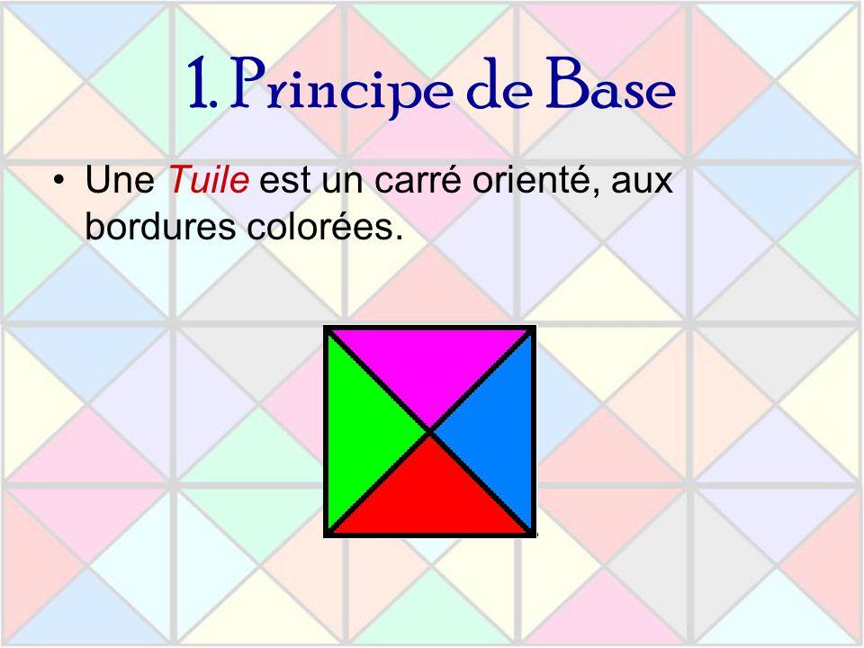 1. Principe de Base Une Tuile est un carré orienté, aux bordures colorées.