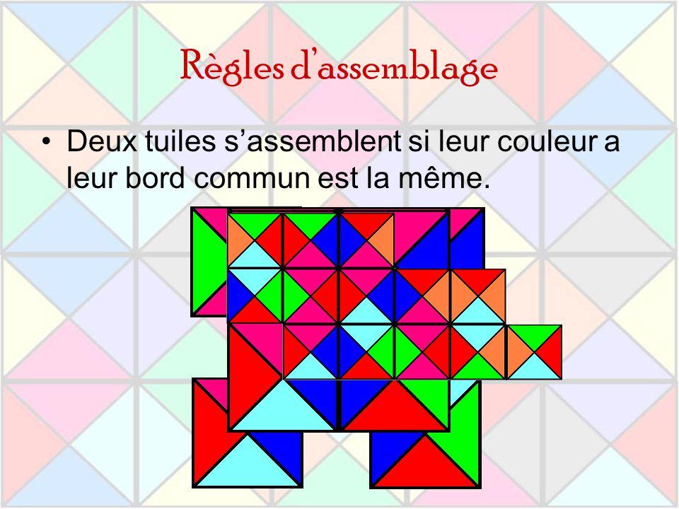 Règles d'assemblage Deux tuiles s'assemblent si leur couleur a leur bord commun est la même.