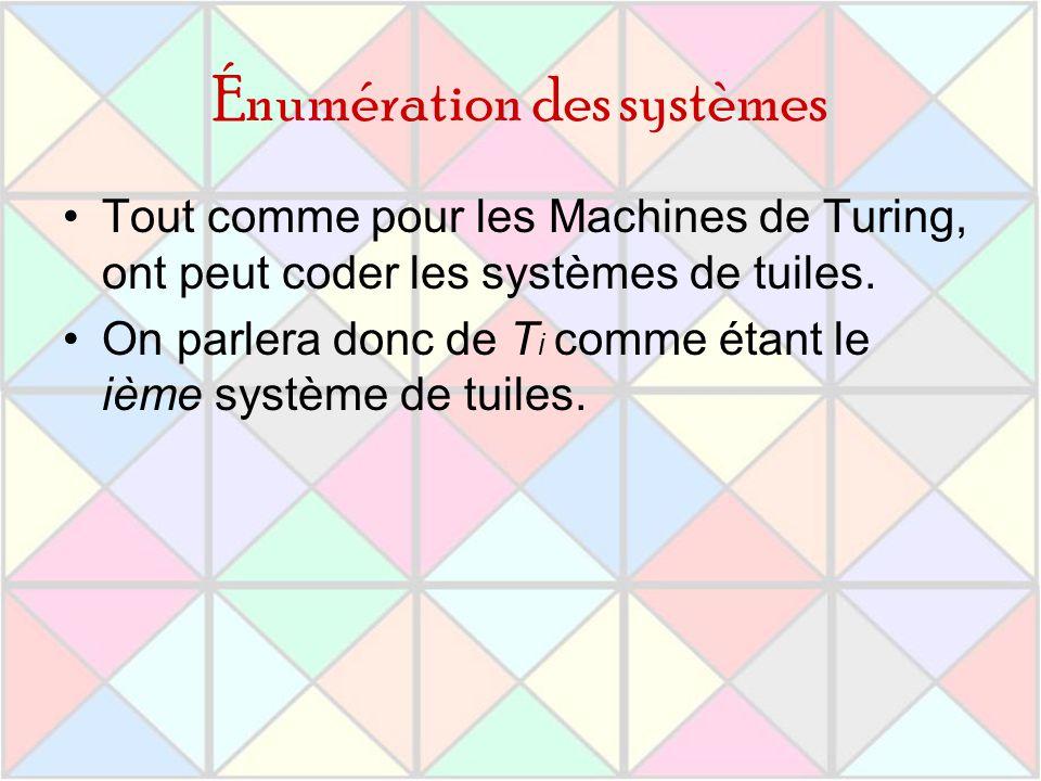Énumération des systèmes