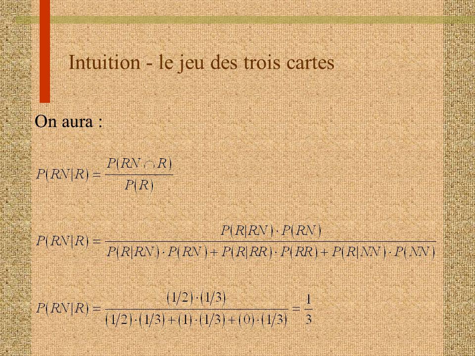 Intuition - le jeu des trois cartes