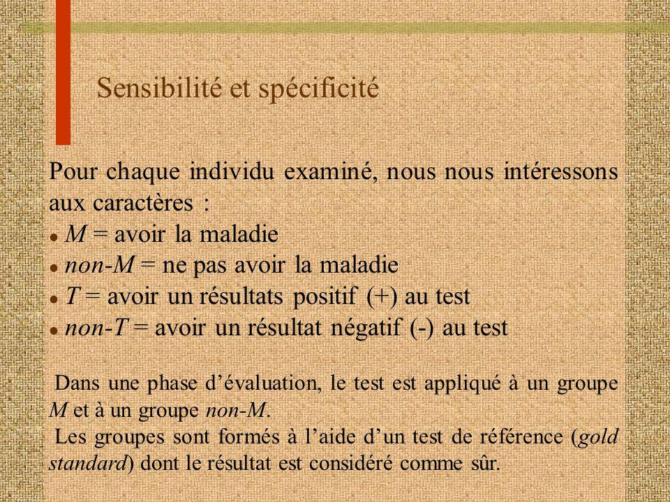 Sensibilité et spécificité