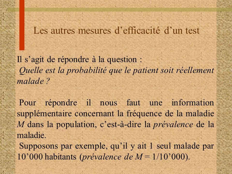 Les autres mesures d'efficacité d'un test