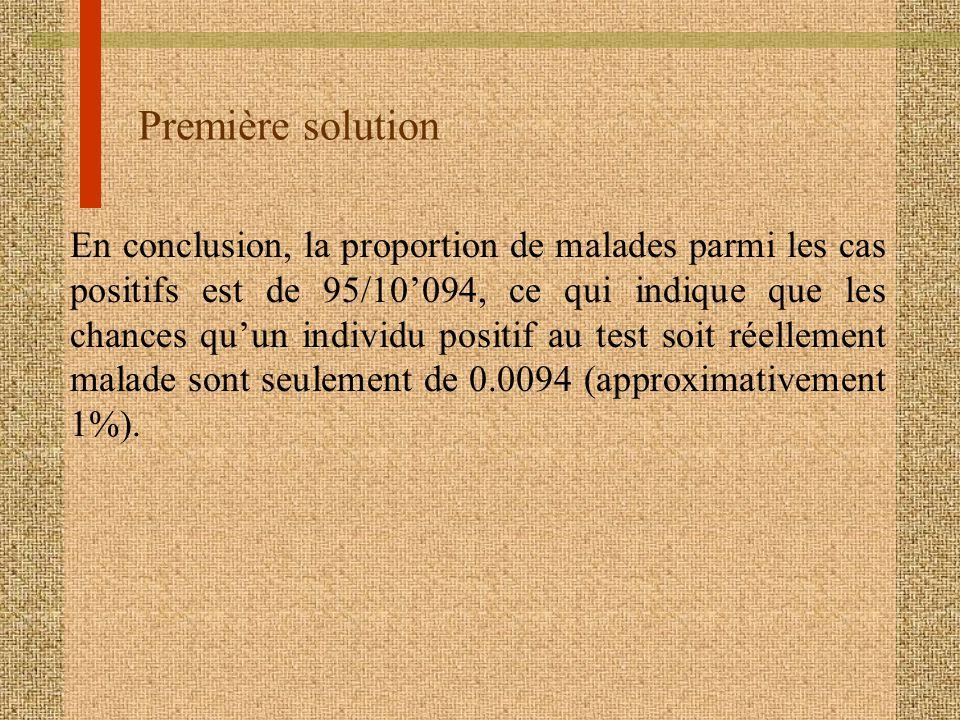 Première solution