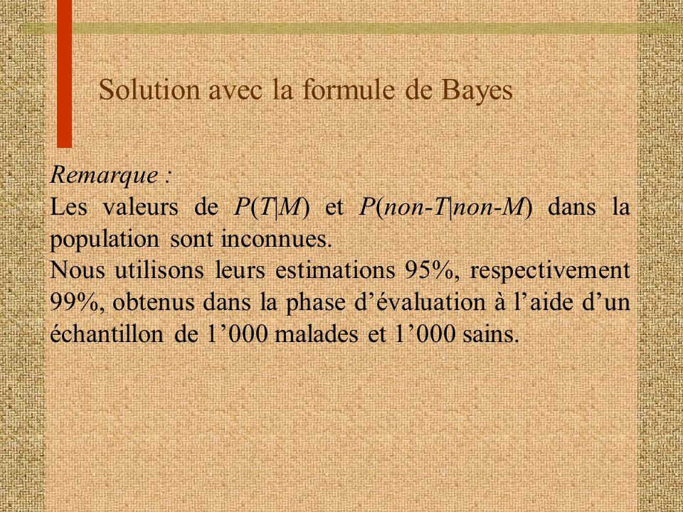 Solution avec la formule de Bayes