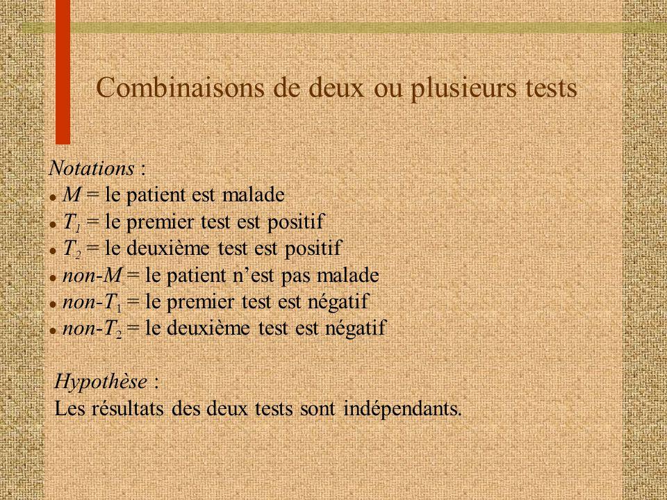 Combinaisons de deux ou plusieurs tests
