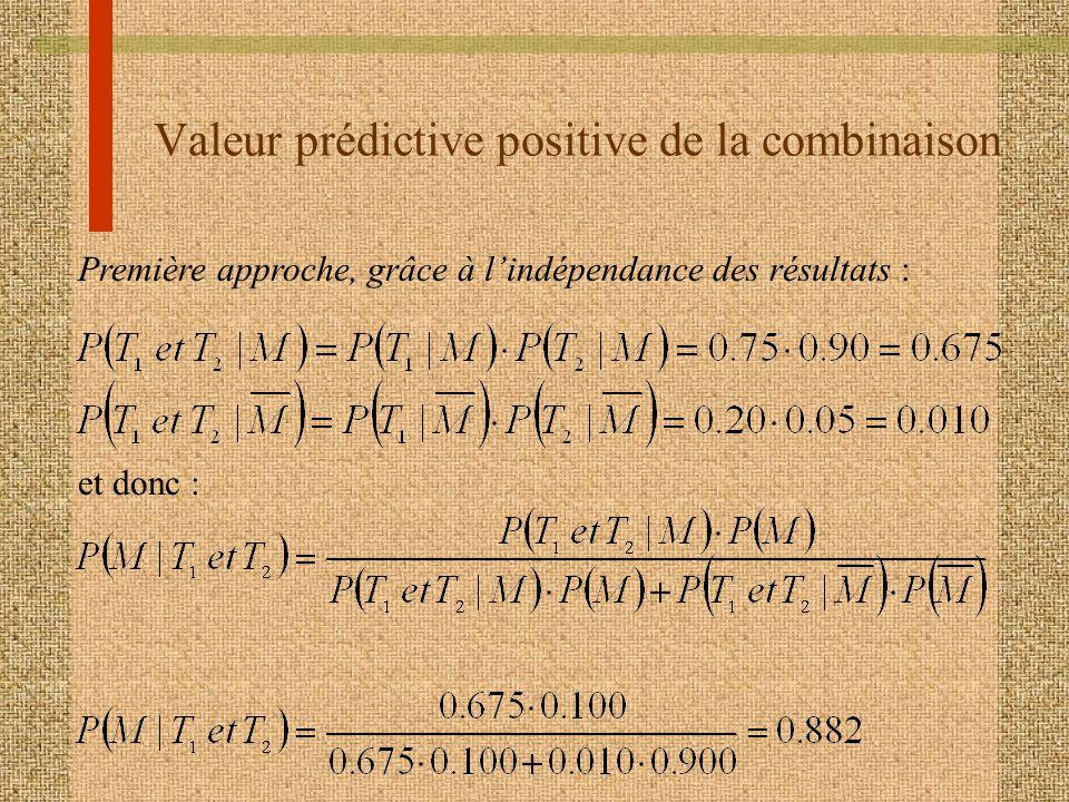 Valeur prédictive positive de la combinaison