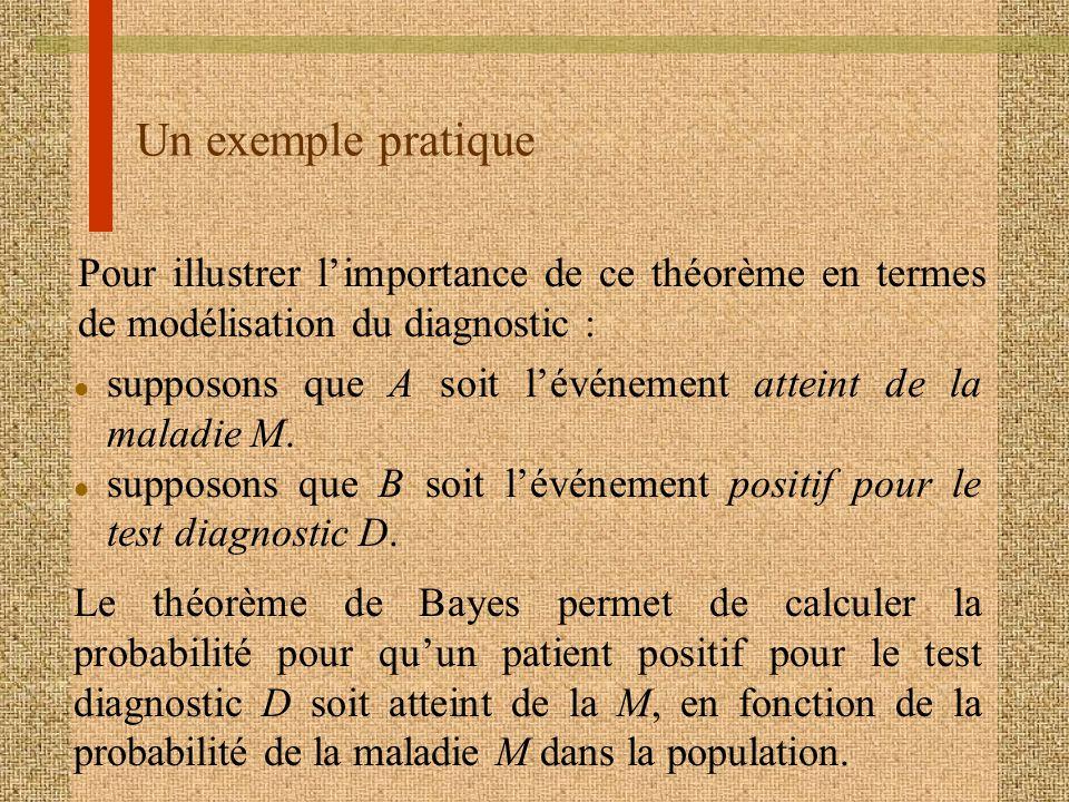 Un exemple pratique Pour illustrer l'importance de ce théorème en termes de modélisation du diagnostic :