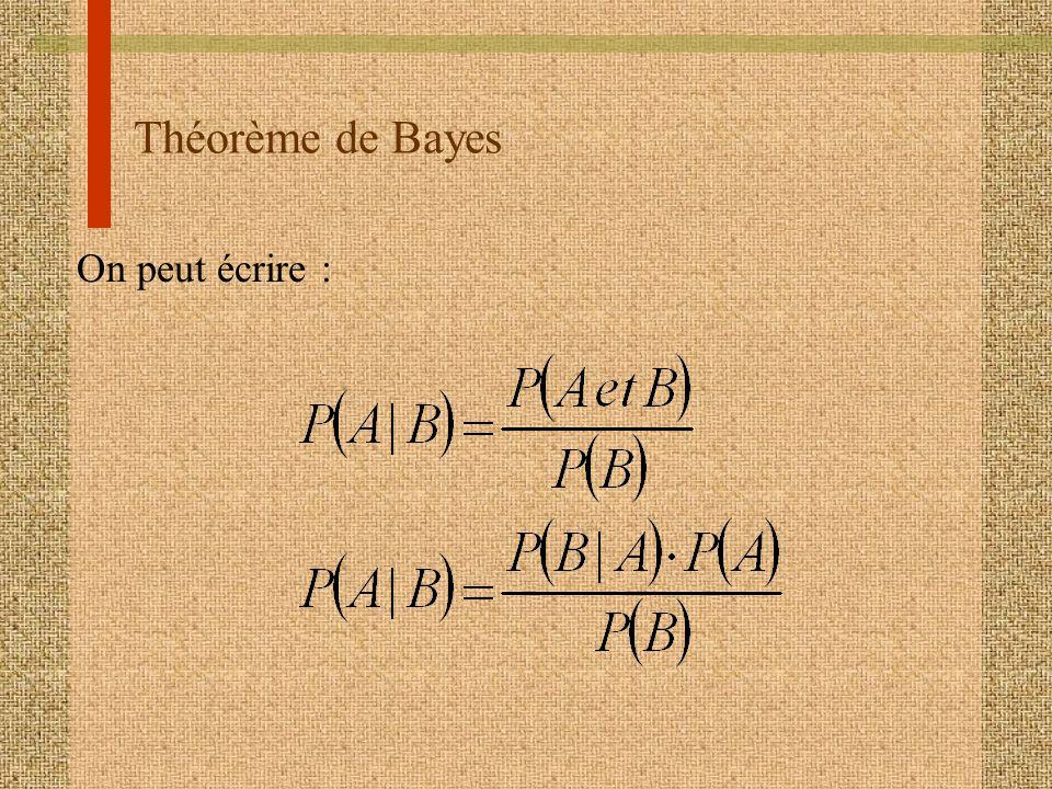 Théorème de Bayes On peut écrire :