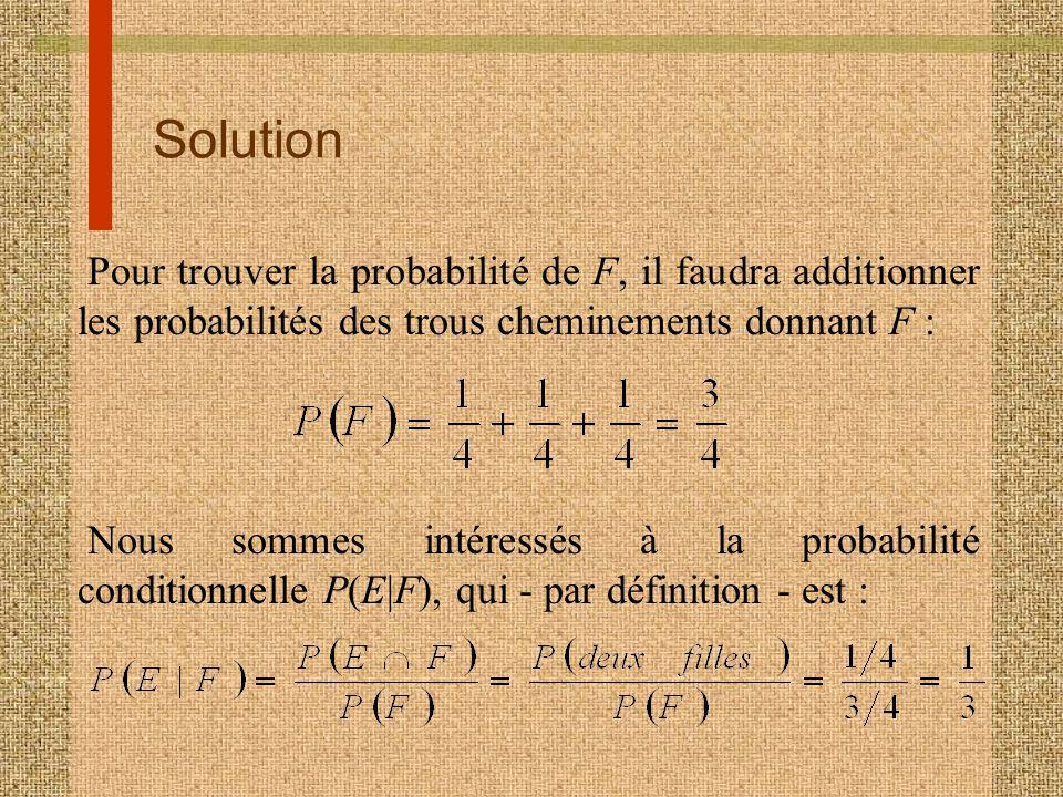 Solution Pour trouver la probabilité de F, il faudra additionner les probabilités des trous cheminements donnant F :