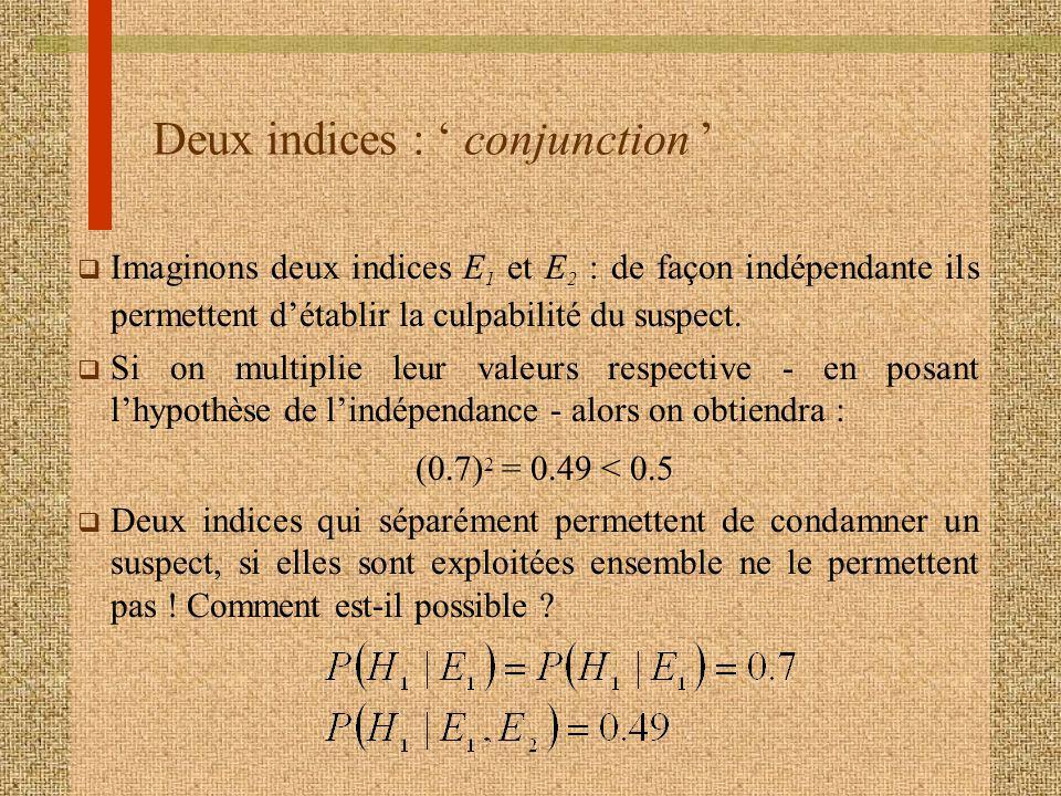 Deux indices : ' conjunction '