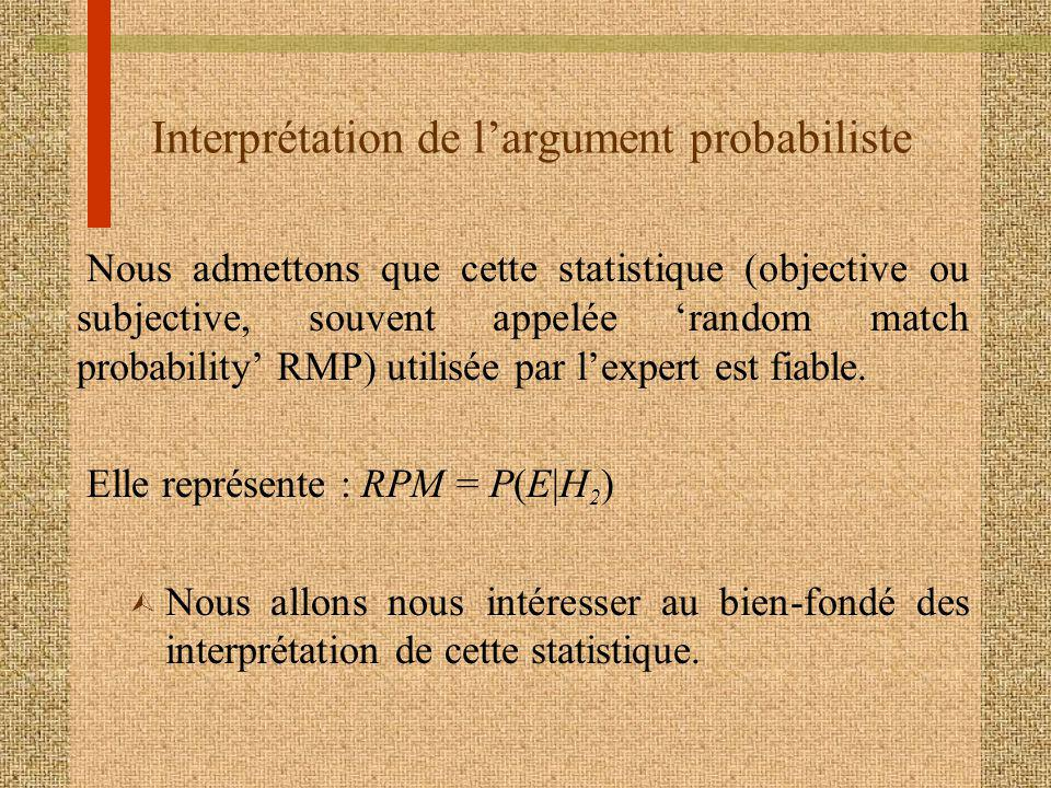 Interprétation de l'argument probabiliste