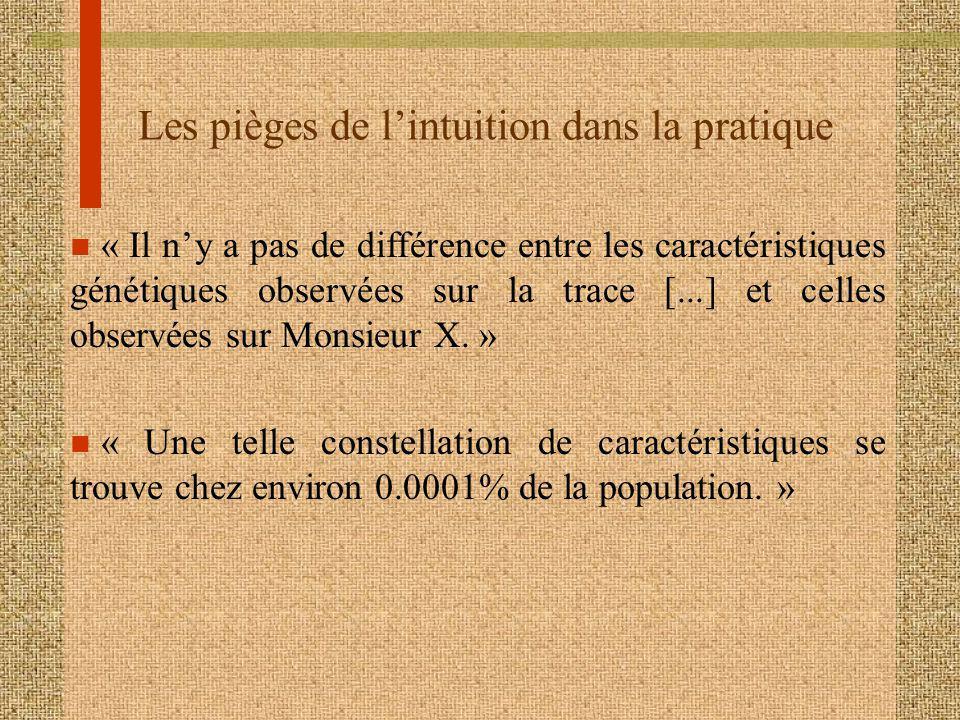 Les pièges de l'intuition dans la pratique