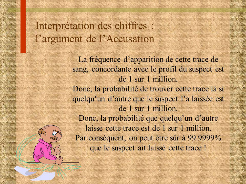 Interprétation des chiffres : l'argument de l'Accusation