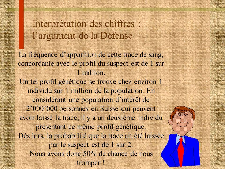 Interprétation des chiffres : l'argument de la Défense