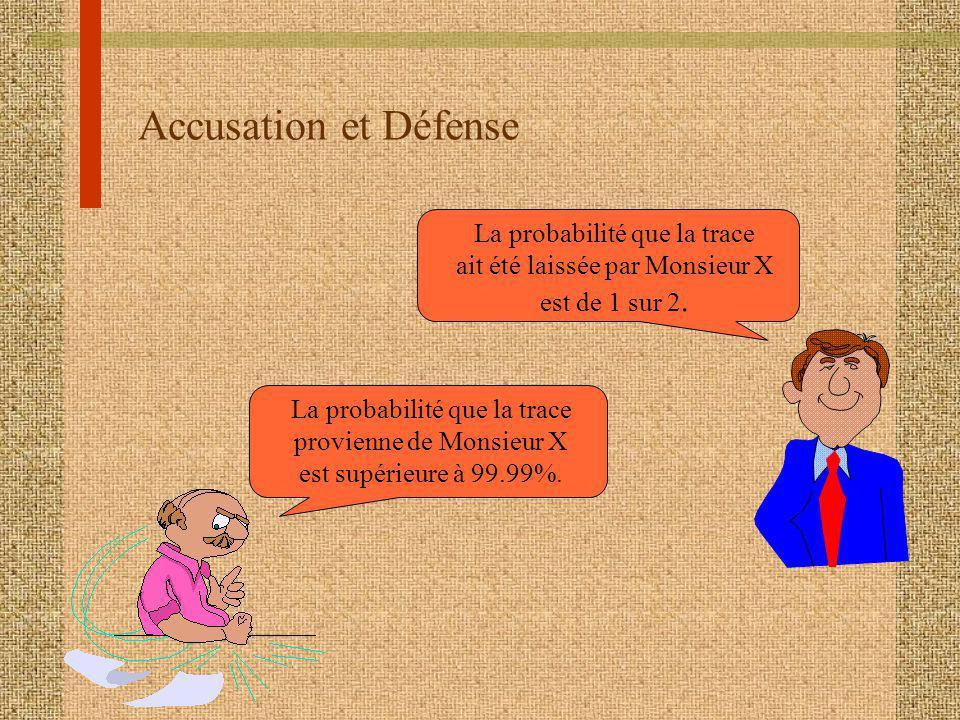 Accusation et Défense La probabilité que la trace