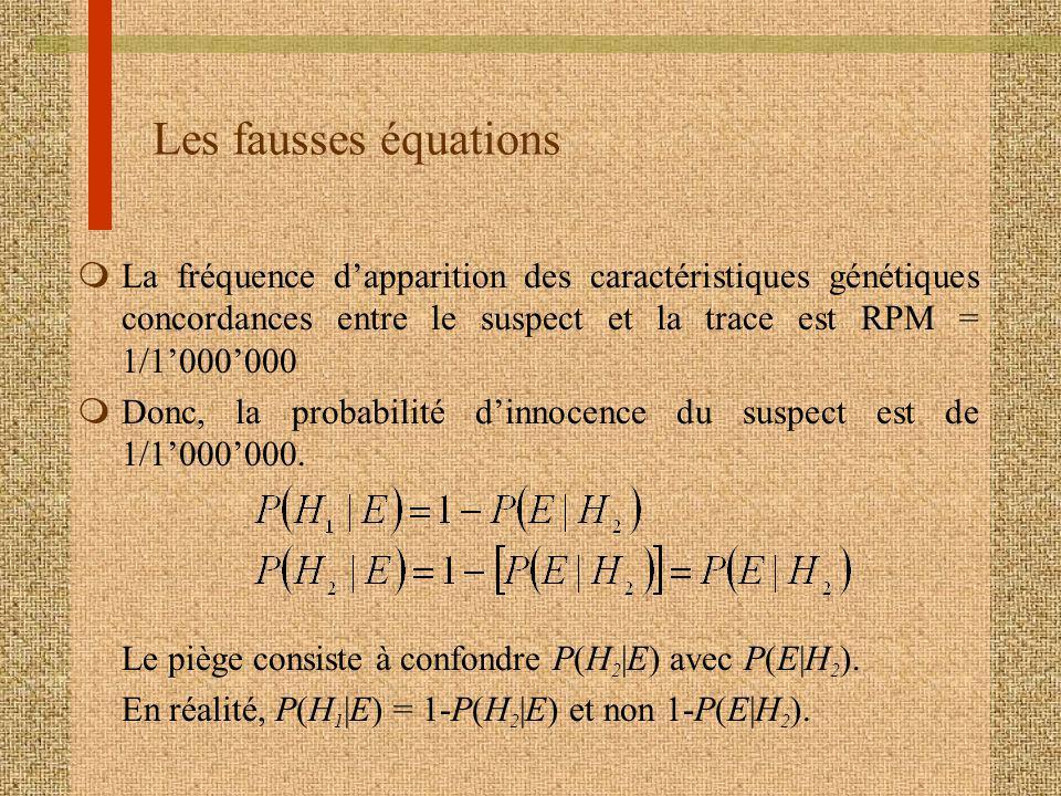 Les fausses équations La fréquence d'apparition des caractéristiques génétiques concordances entre le suspect et la trace est RPM = 1/1'000'000.