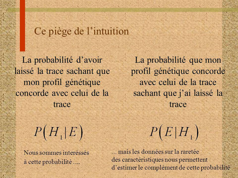 Ce piège de l'intuition
