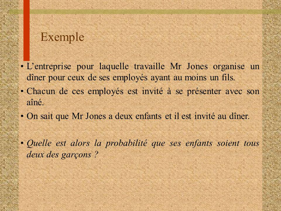 Exemple L'entreprise pour laquelle travaille Mr Jones organise un dîner pour ceux de ses employés ayant au moins un fils.