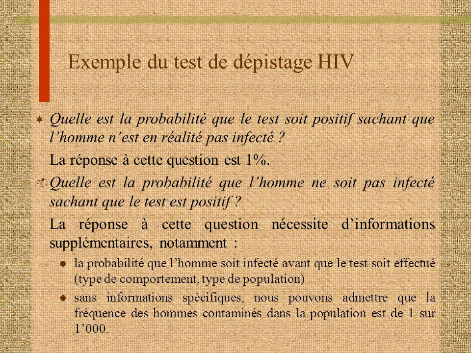 Exemple du test de dépistage HIV
