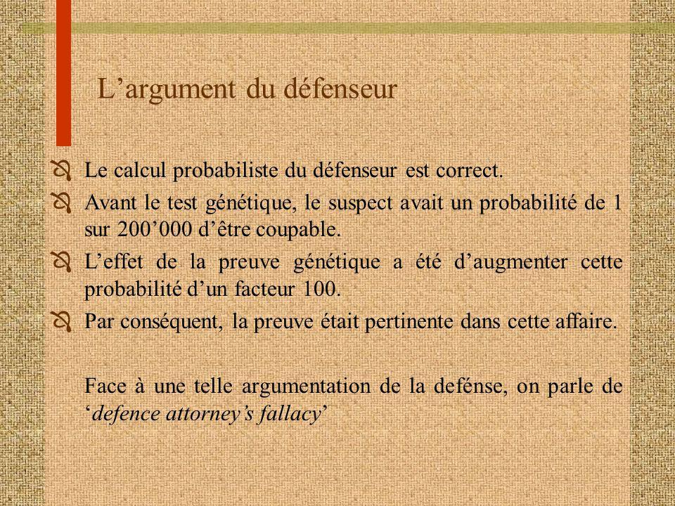 L'argument du défenseur